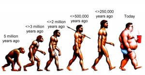 the evolution of man through the ages